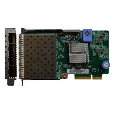 Мережевий адаптер Lenovo 4x10Gb SFP+ LOM ThinkSystem (7ZT7A00547)